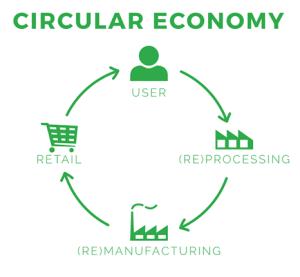 Циркуларна економија је прилика за нашу земљу